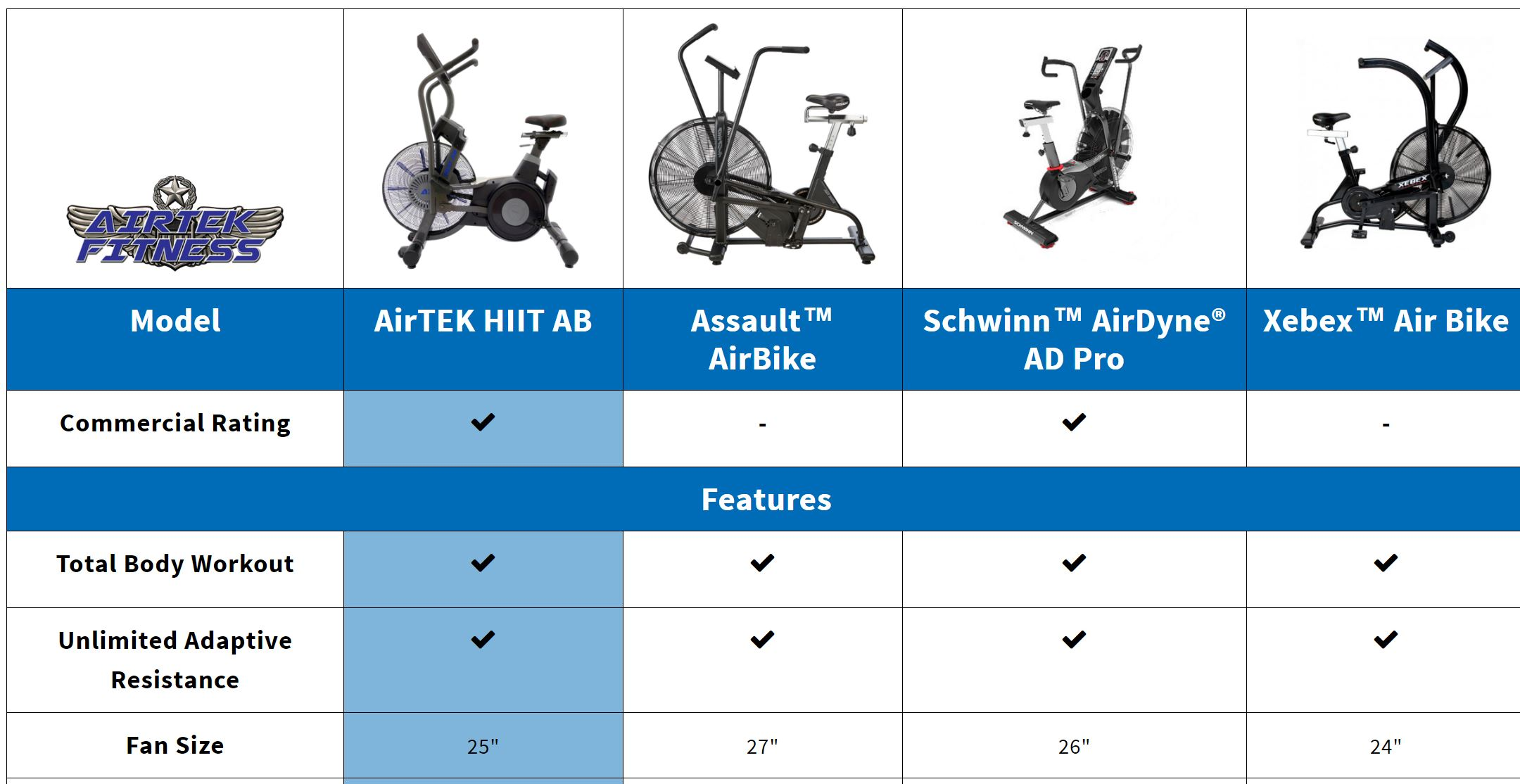 Airtek Fitness Hiit Air Bike Full Commercial Grade